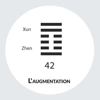 2020 : L'hexagramme annuel et les hex. mensuels