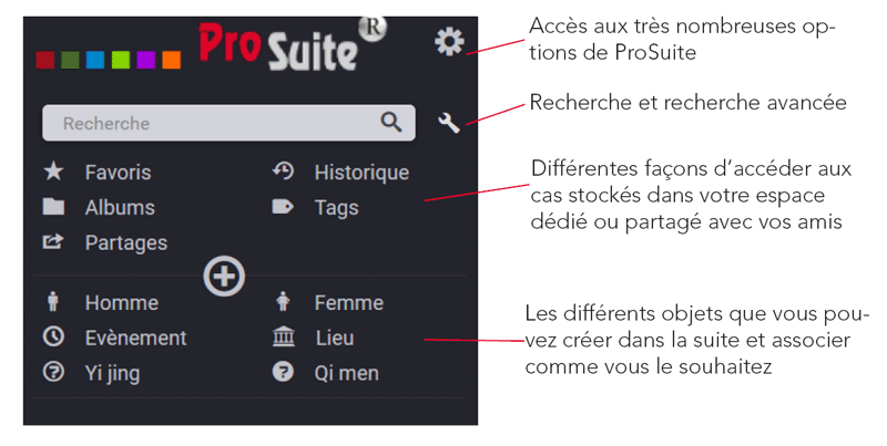 ProSuite – dashboard