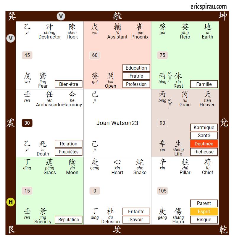 Prosuite : Qimen Destiny et Qimen Strategy