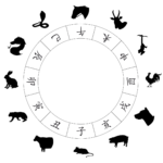 Le signe chinois, les 12 branches terrestres du zodiaque