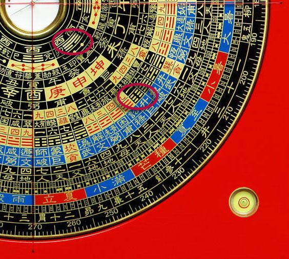 Les trigrammes sur un lopan san yuan