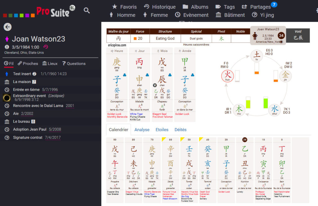 Prosuite, calculateur de bazi